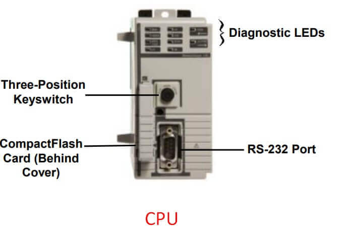 PLC-CPU Central Processor Unit